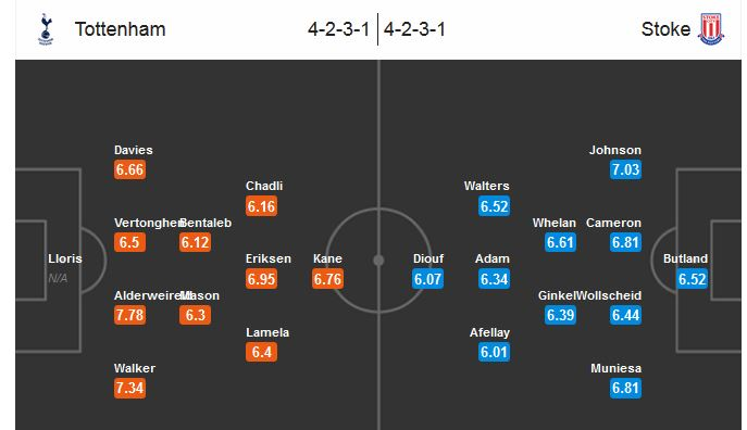 Our prediction for http://soccerpunt.com/wp-content/uploads/2015/03/toronto.jpg
